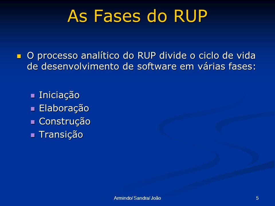 As Fases do RUPO processo analítico do RUP divide o ciclo de vida de desenvolvimento de software em várias fases: