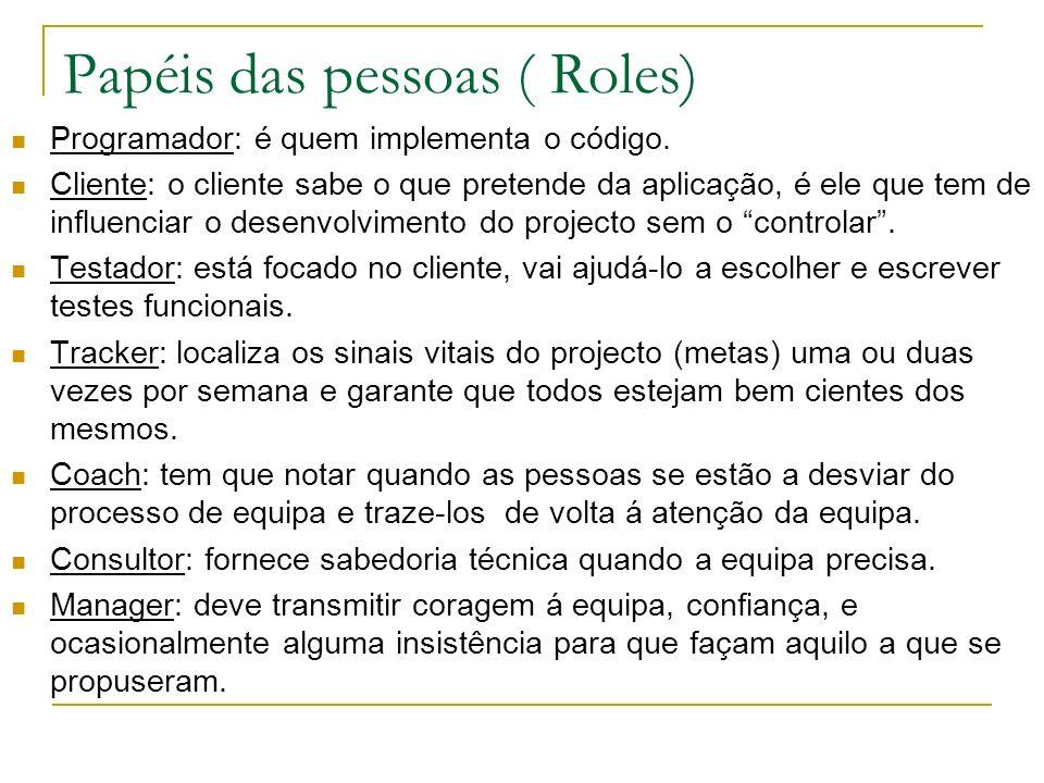 Papéis das pessoas ( Roles)