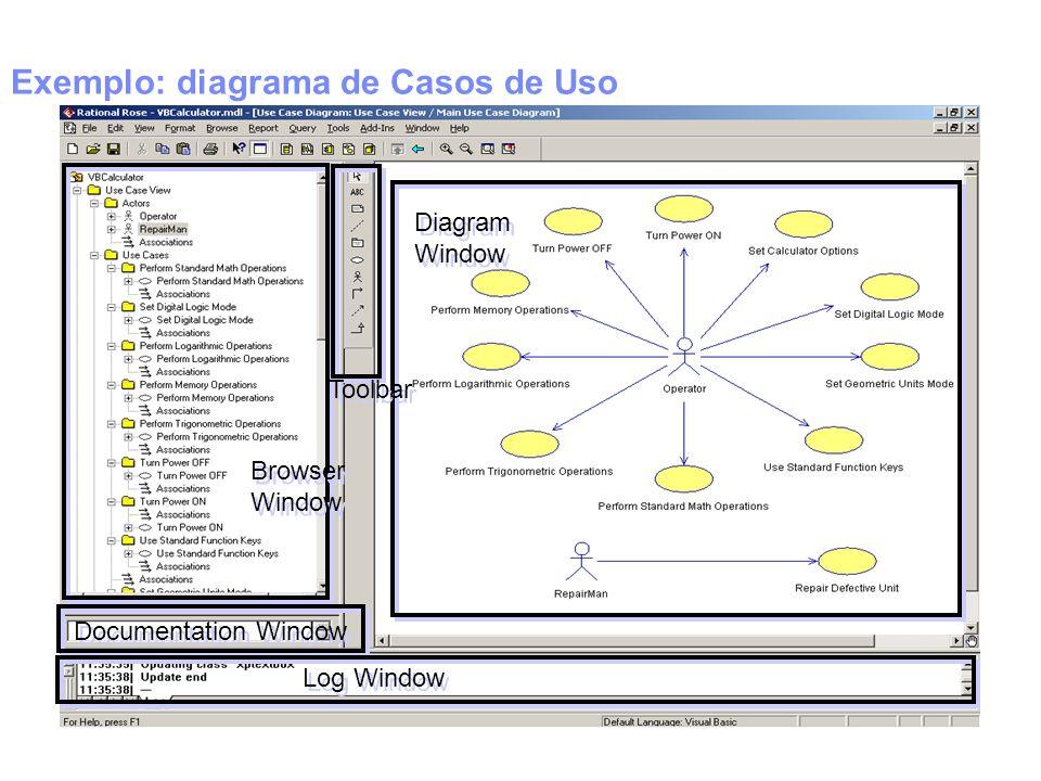 Exemplo: diagrama de Casos de Uso