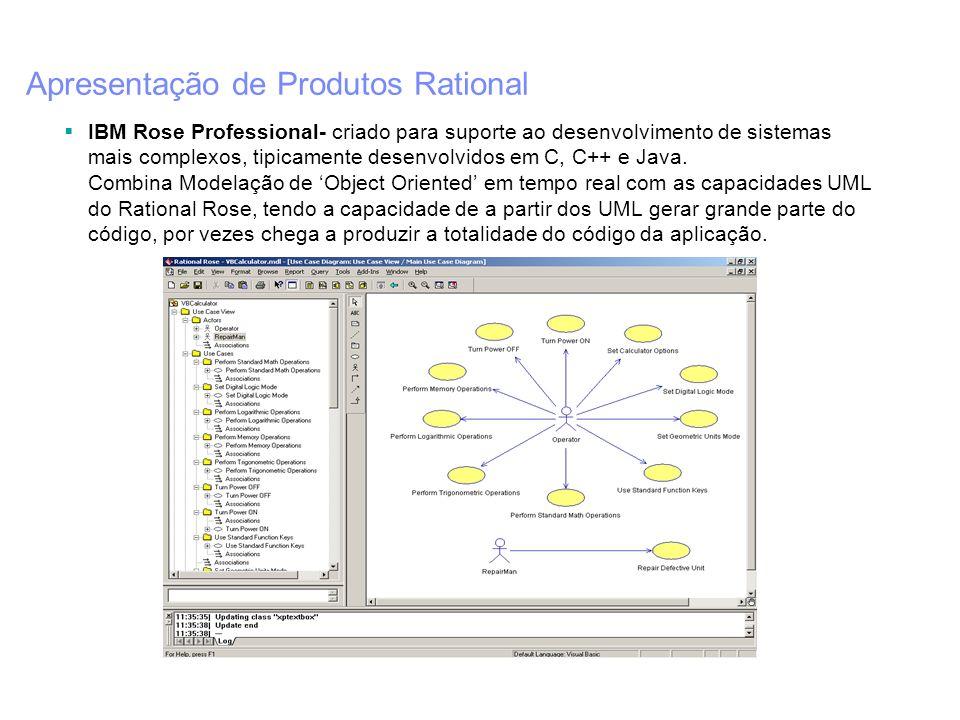 Apresentação de Produtos Rational
