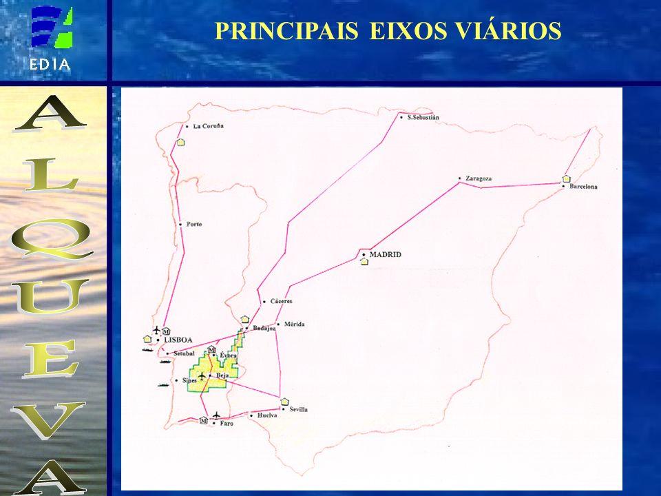 PRINCIPAIS EIXOS VIÁRIOS