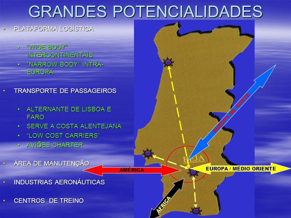 GRANDES POTENCIALIDADES