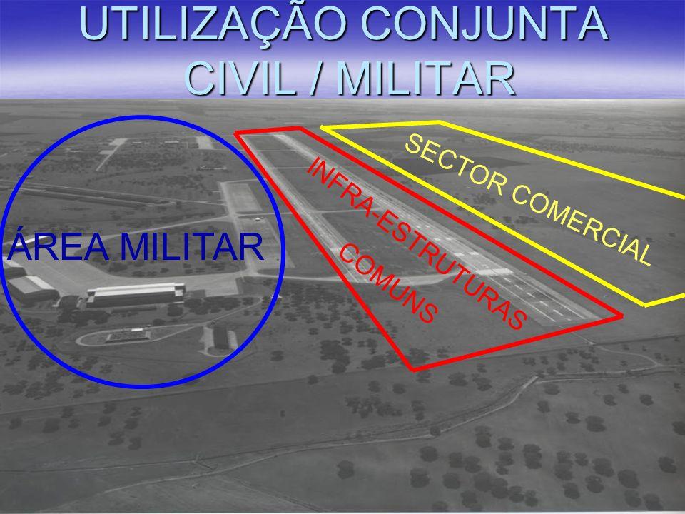 UTILIZAÇÃO CONJUNTA CIVIL / MILITAR