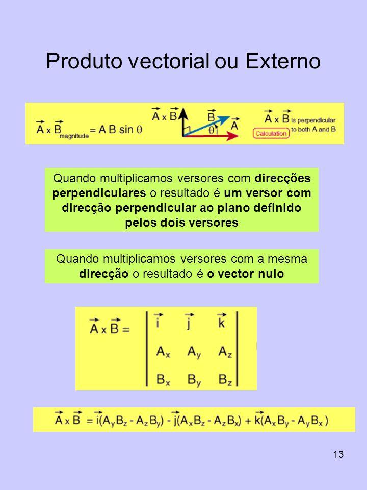 Produto vectorial ou Externo