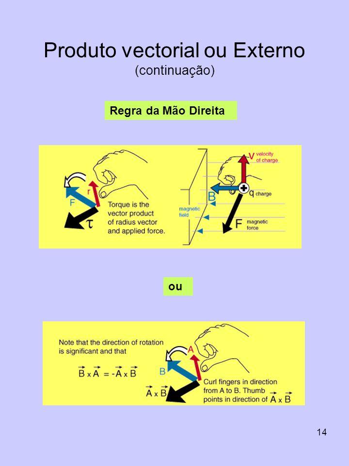 Produto vectorial ou Externo (continuação)