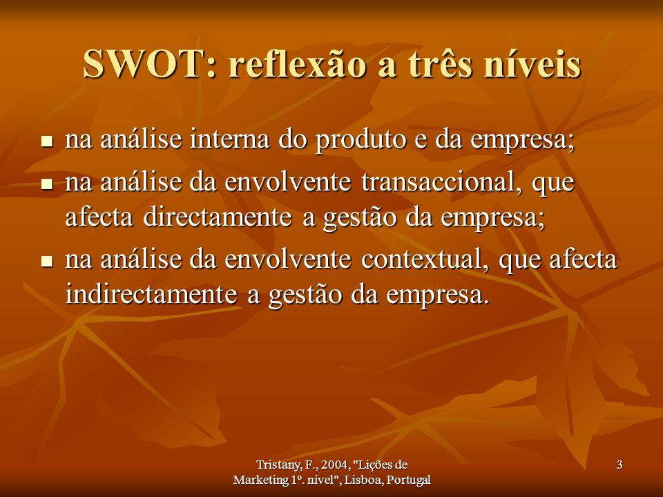 SWOT: reflexão a três níveis