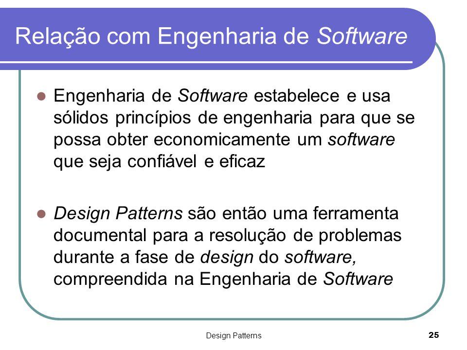Relação com Engenharia de Software