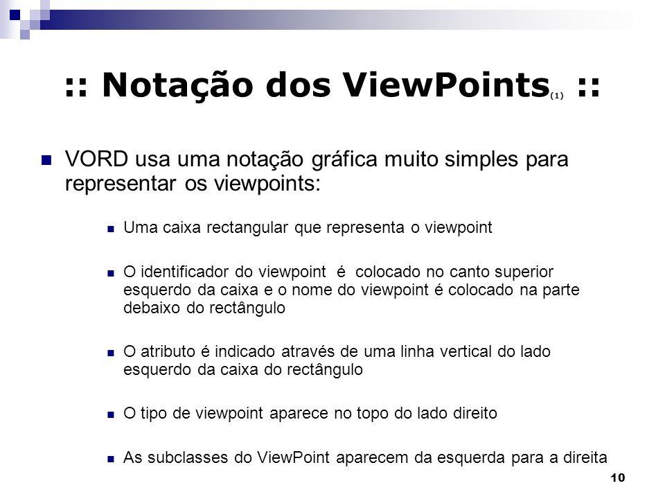:: Notação dos ViewPoints(1) ::