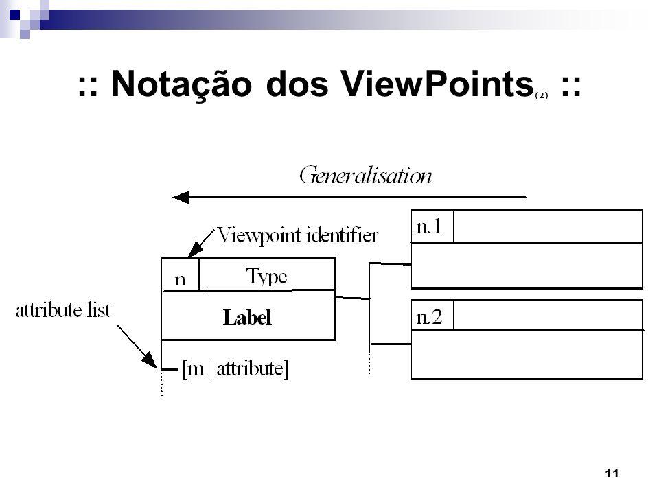 :: Notação dos ViewPoints(2) ::
