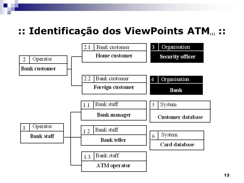 :: Identificação dos ViewPoints ATM(2) ::