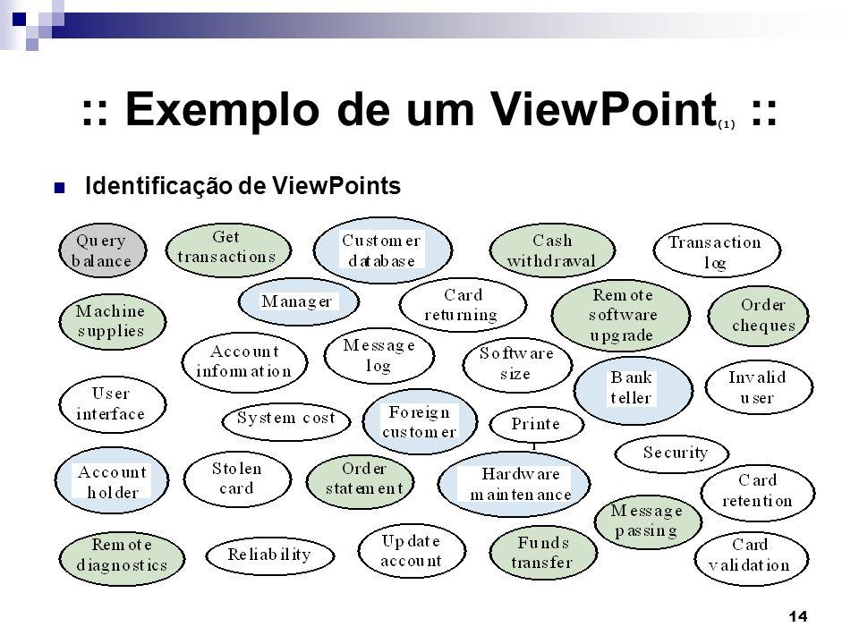 :: Exemplo de um ViewPoint(1) ::