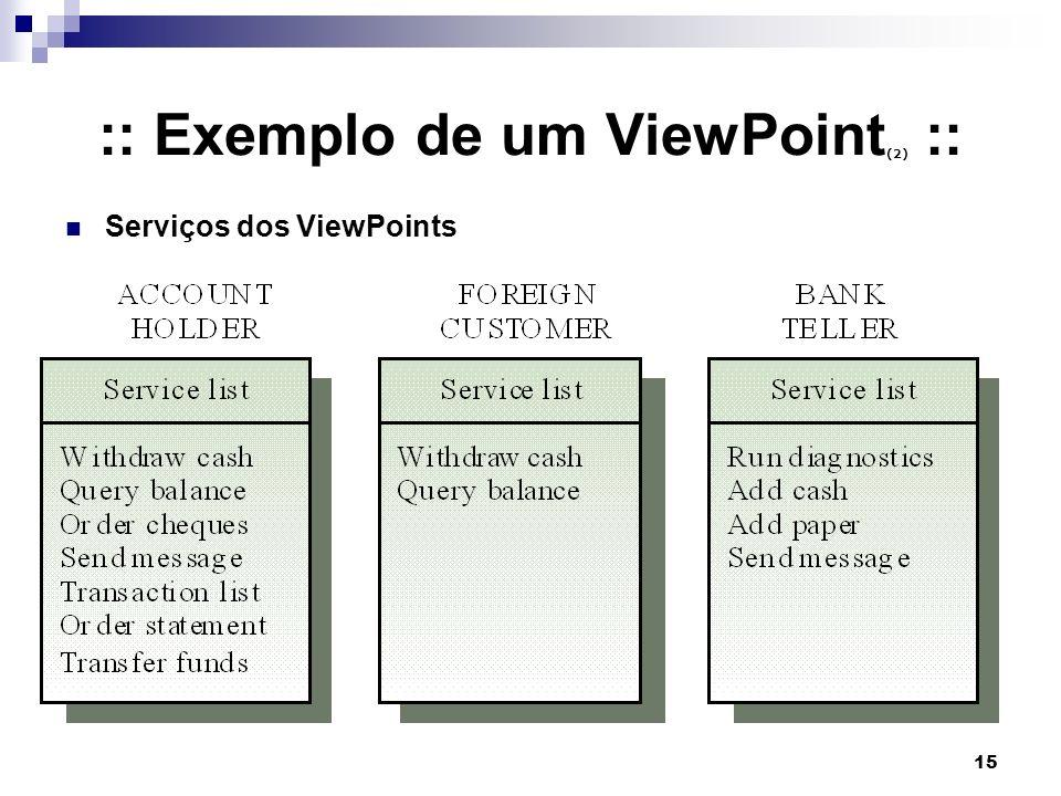 :: Exemplo de um ViewPoint(2) ::