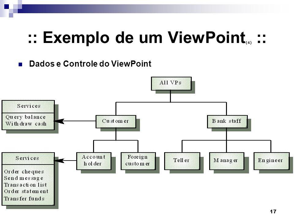 :: Exemplo de um ViewPoint(4) ::