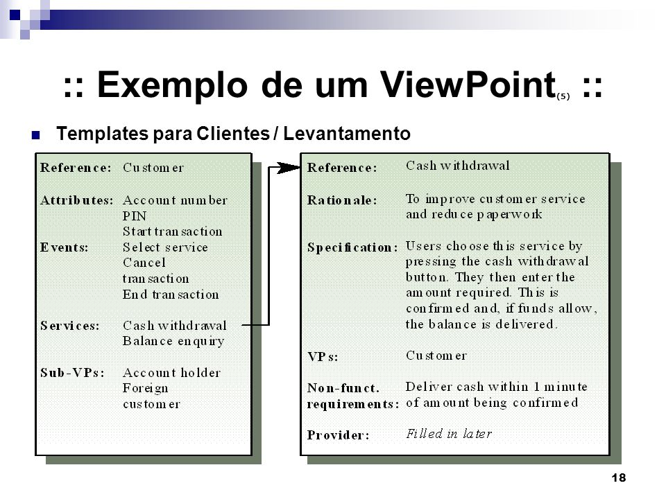 :: Exemplo de um ViewPoint(5) ::
