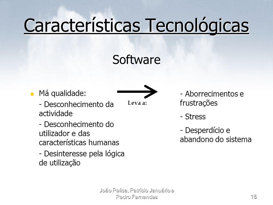 Características Tecnológicas Software