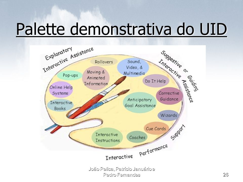 Palette demonstrativa do UID