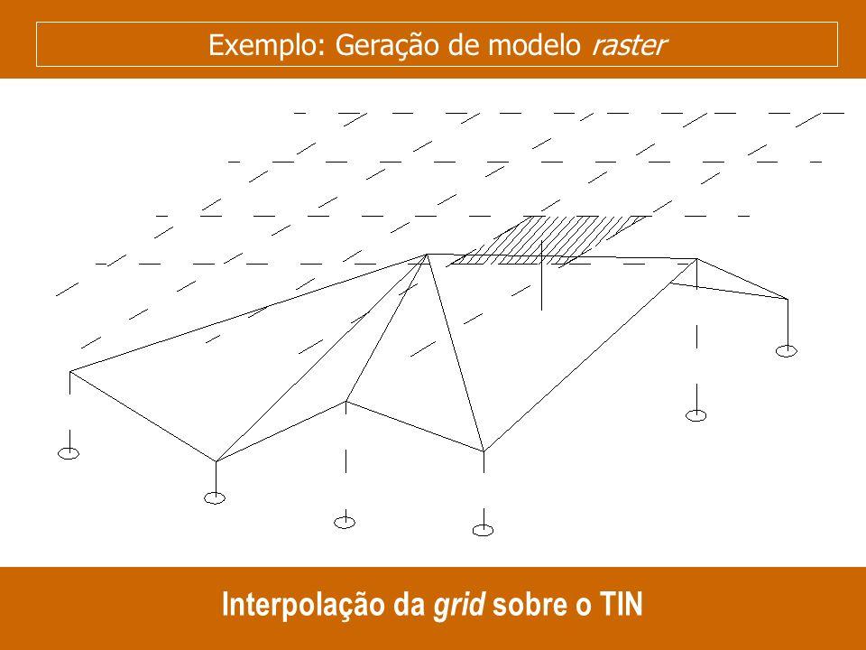 Interpolação da grid sobre o TIN