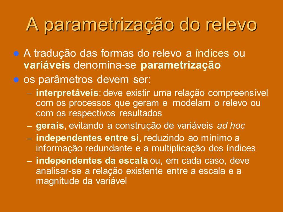 A parametrização do relevo