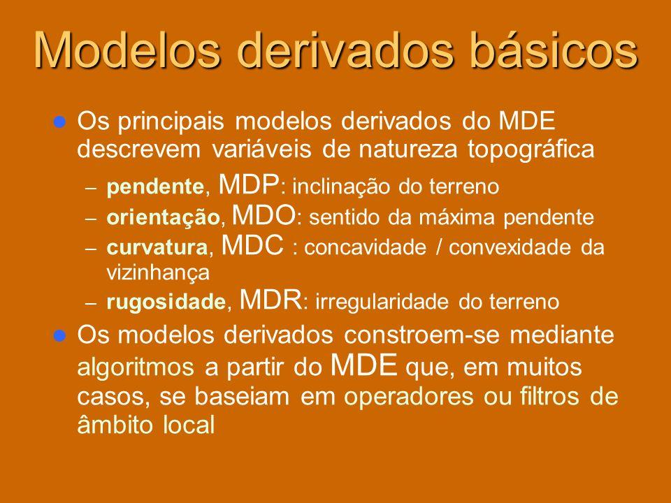 Modelos derivados básicos