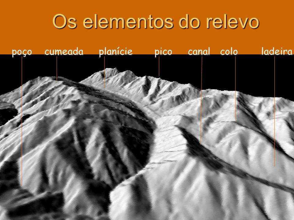 Os elementos do relevo poço cumeada planície pico canal colo ladeira