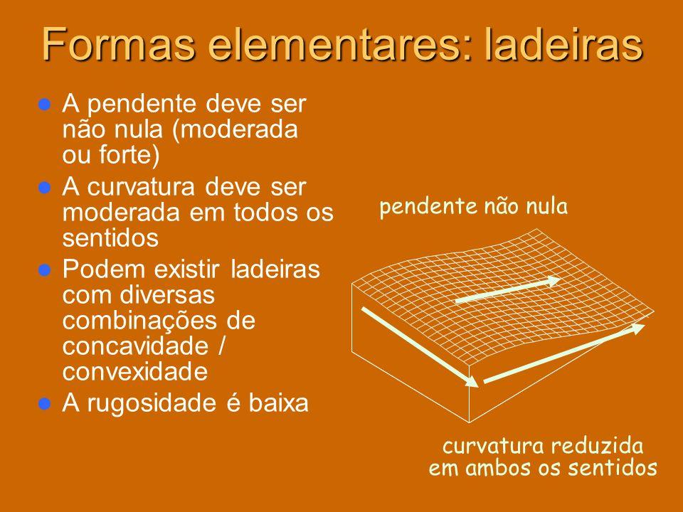 Formas elementares: ladeiras