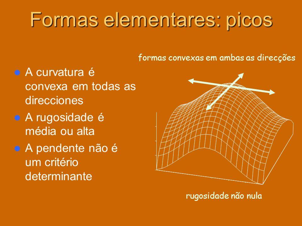 Formas elementares: picos