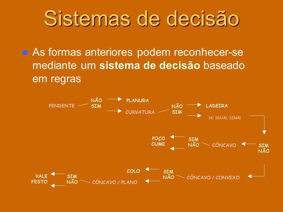 Sistemas de decisão As formas anteriores podem reconhecer-se mediante um sistema de decisão baseado em regras.