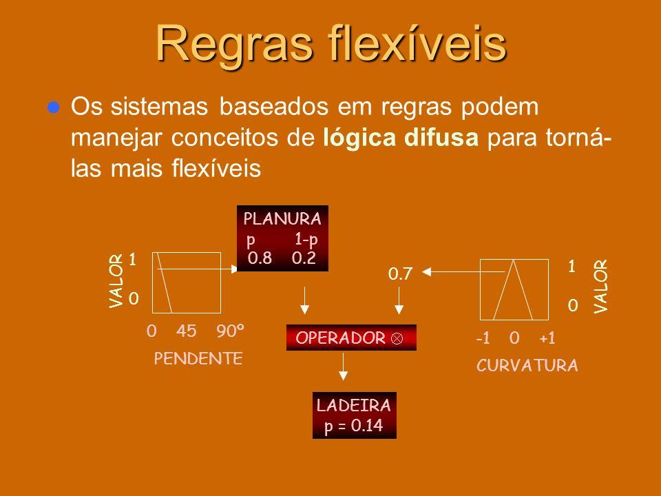 Regras flexíveis Os sistemas baseados em regras podem manejar conceitos de lógica difusa para torná-las mais flexíveis.