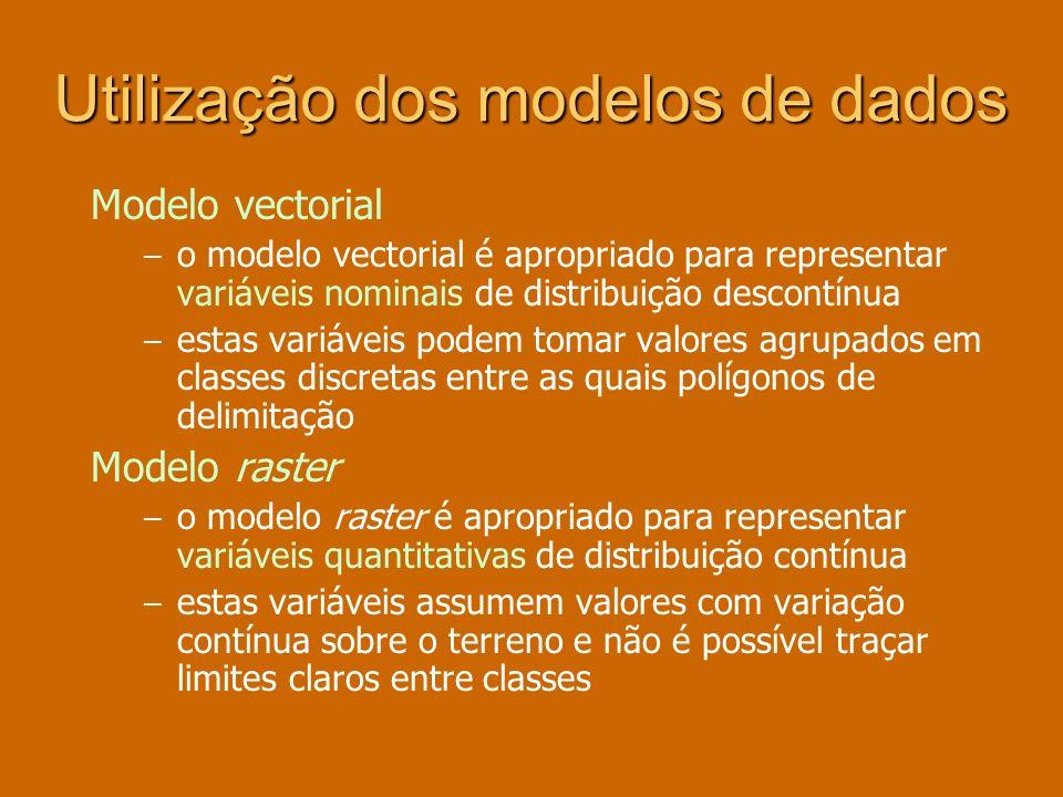 Utilização dos modelos de dados