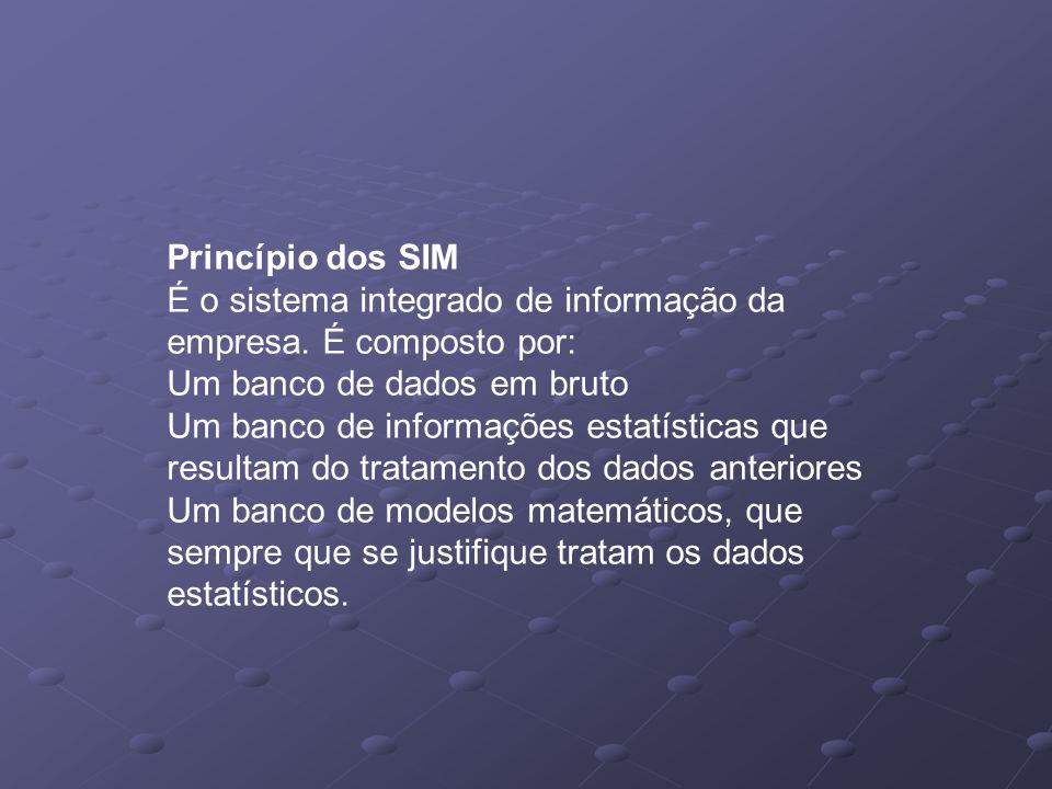 Princípio dos SIM É o sistema integrado de informação da empresa. É composto por: Um banco de dados em bruto.