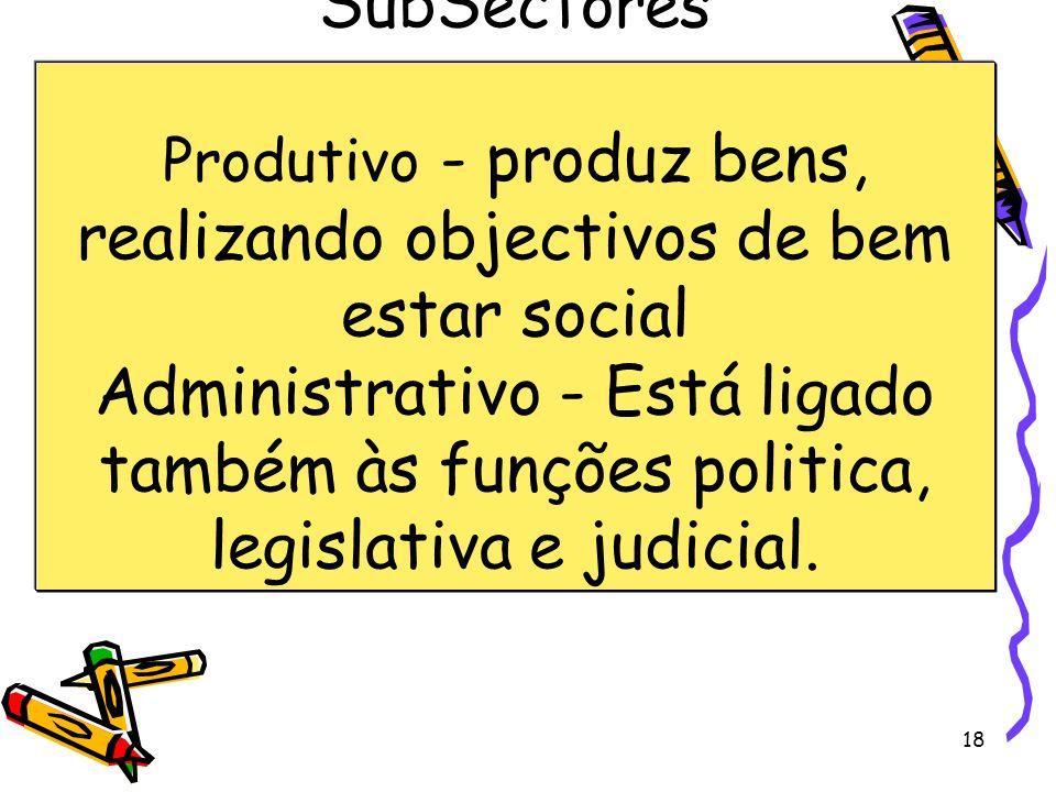 SubSectores Produtivo - produz bens, realizando objectivos de bem estar social Administrativo - Está ligado também às funções politica, legislativa e judicial.