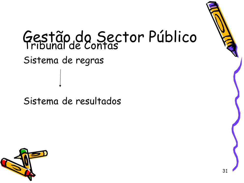 Gestão do Sector Público