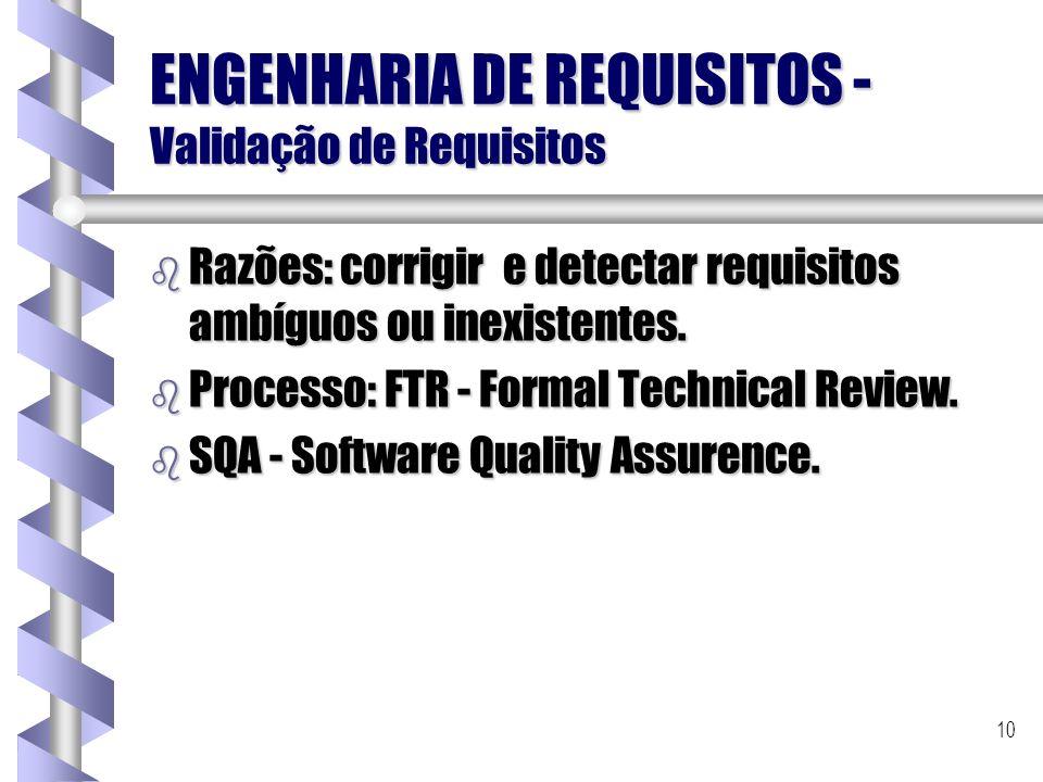 ENGENHARIA DE REQUISITOS - Validação de Requisitos