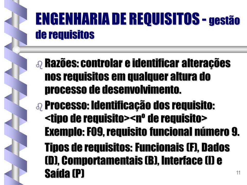 ENGENHARIA DE REQUISITOS - gestão de requisitos