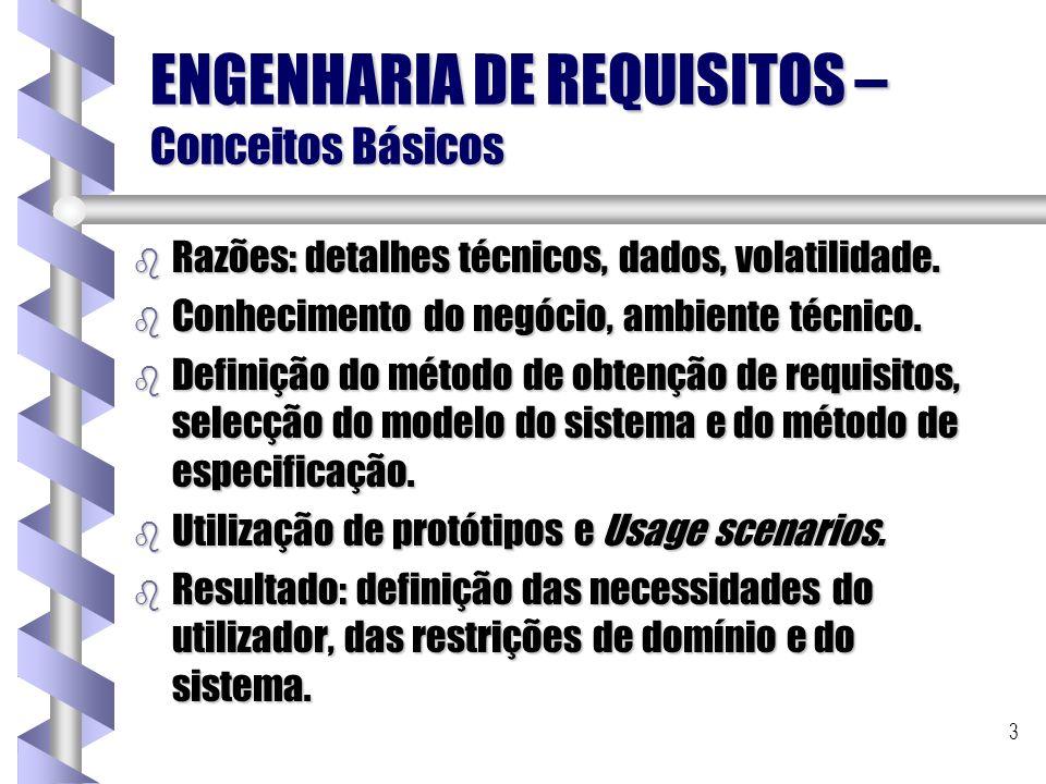 ENGENHARIA DE REQUISITOS – Conceitos Básicos