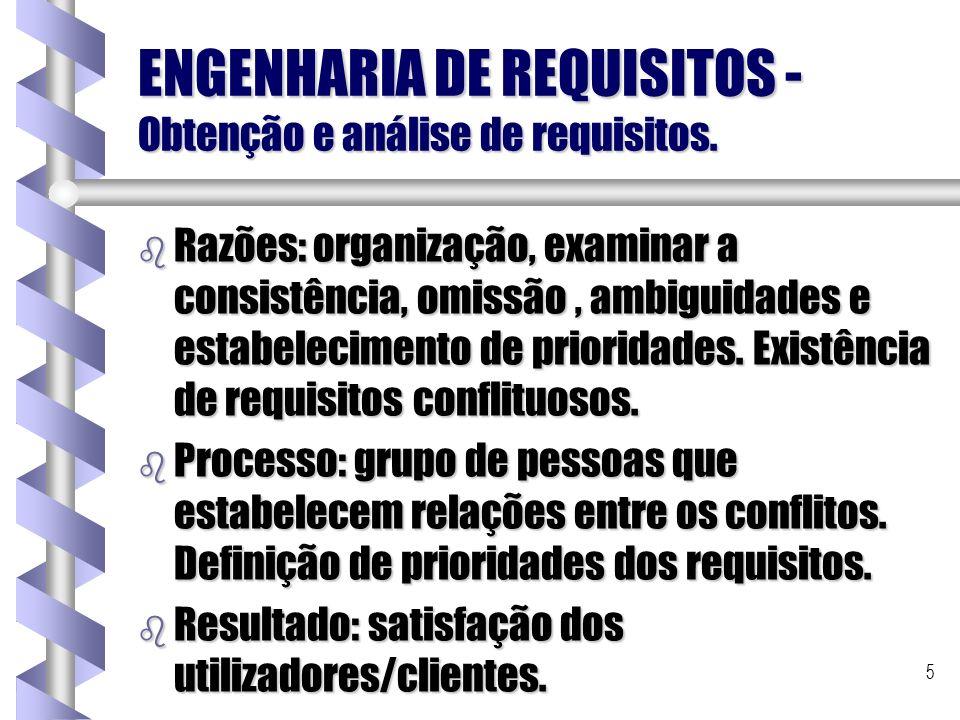 ENGENHARIA DE REQUISITOS - Obtenção e análise de requisitos.