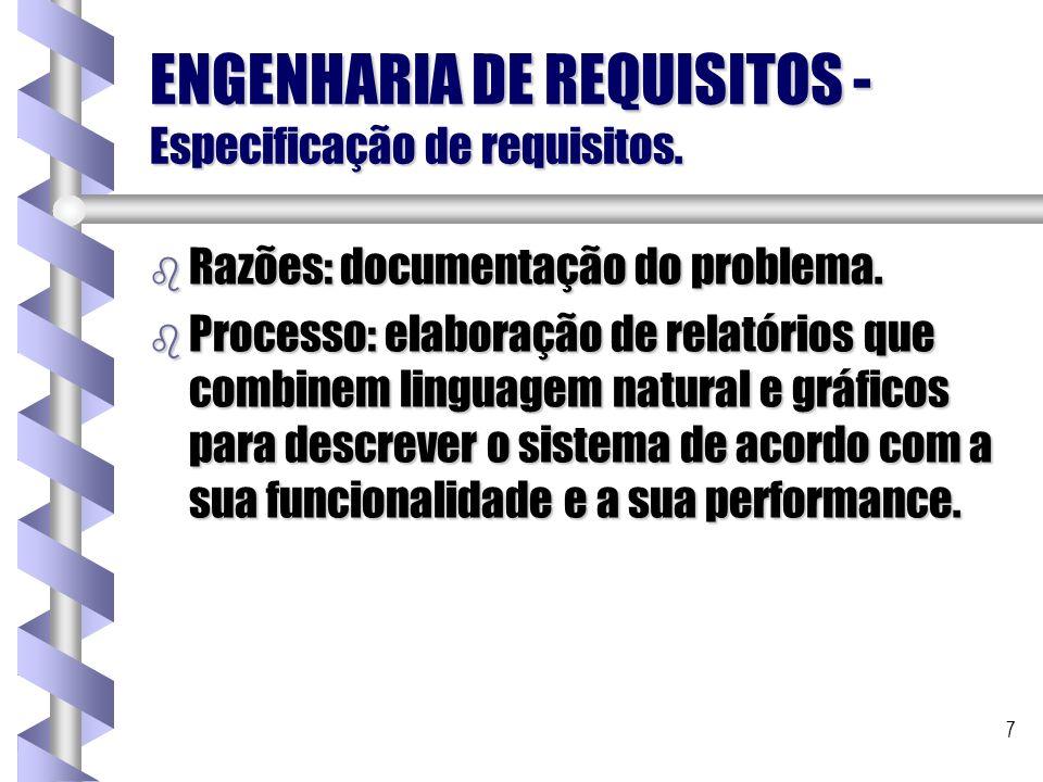 ENGENHARIA DE REQUISITOS - Especificação de requisitos.