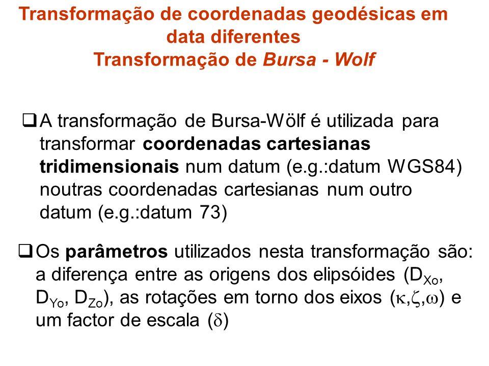Transformação de coordenadas geodésicas em data diferentes Transformação de Bursa - Wolf