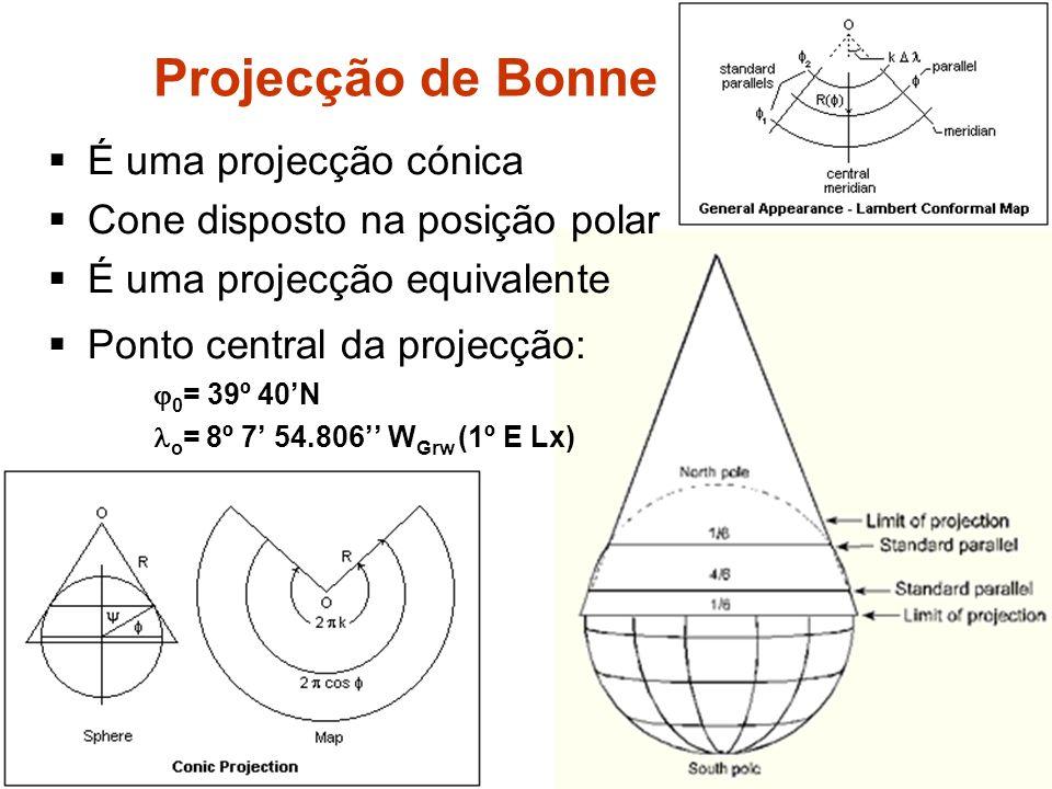 Projecção de Bonne É uma projecção cónica