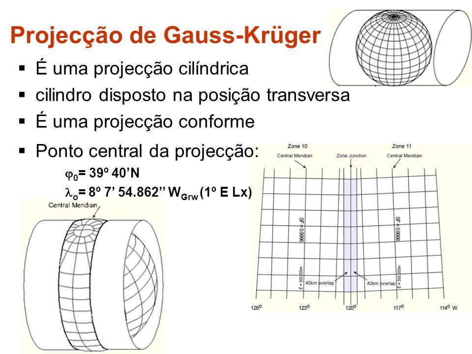 Projecção de Gauss-Krüger