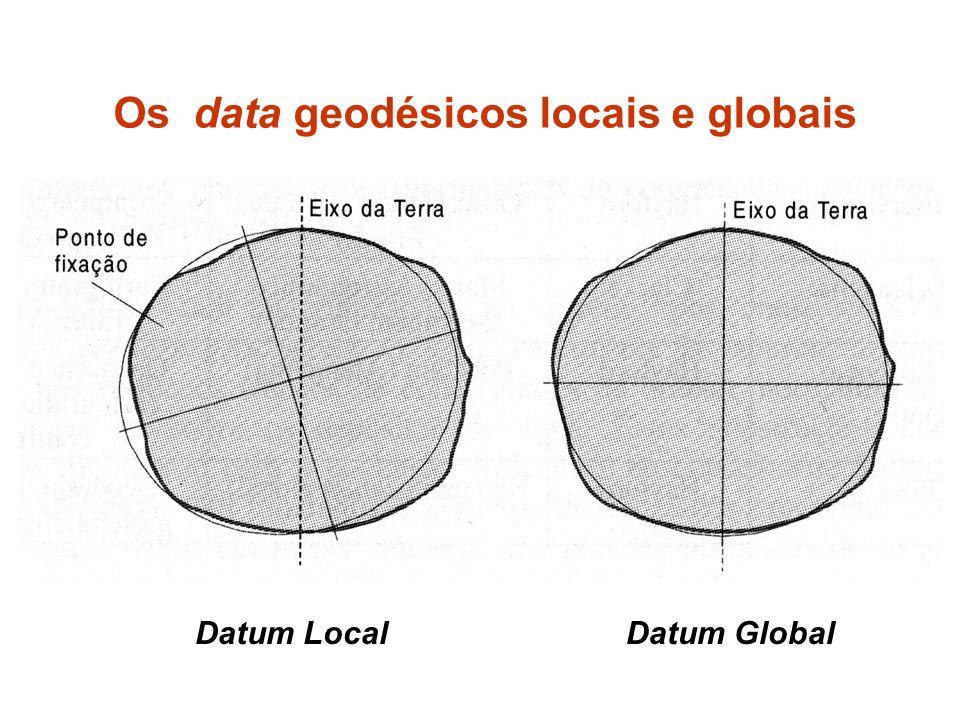 Os data geodésicos locais e globais