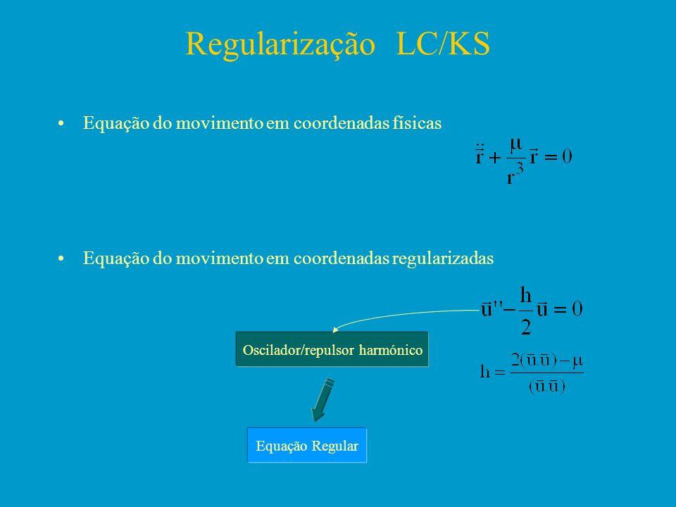 Oscilador/repulsor harmónico