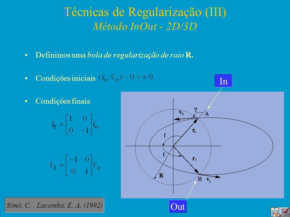 Técnicas de Regularização (III) Método InOut - 2D/3D
