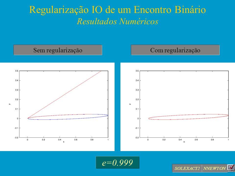 Regularização IO de um Encontro Binário Resultados Numéricos