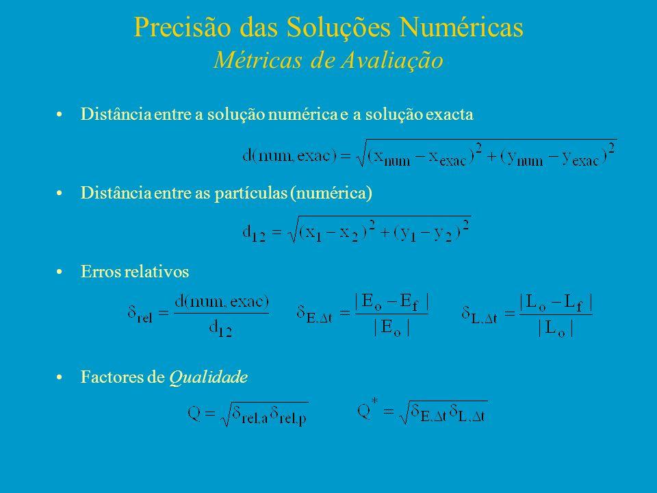 Precisão das Soluções Numéricas Métricas de Avaliação