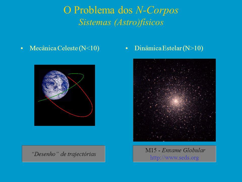 O Problema dos N-Corpos Sistemas (Astro)físicos