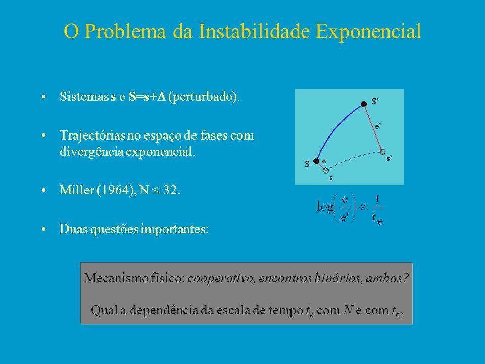 O Problema da Instabilidade Exponencial