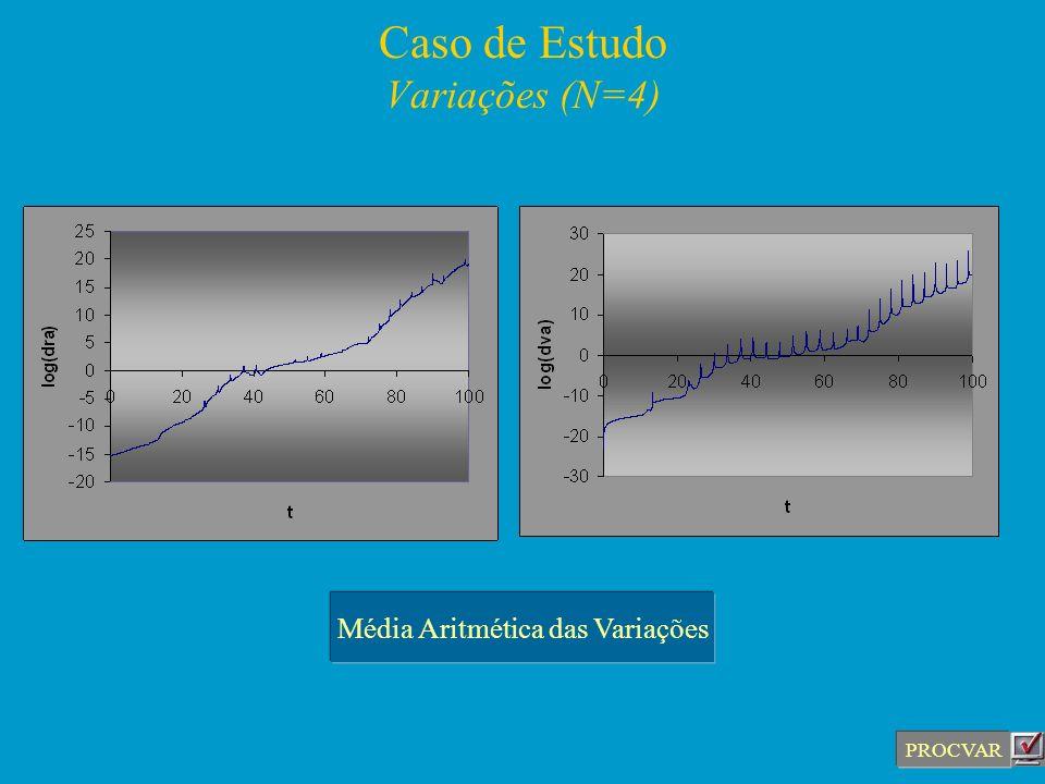 Caso de Estudo Variações (N=4)
