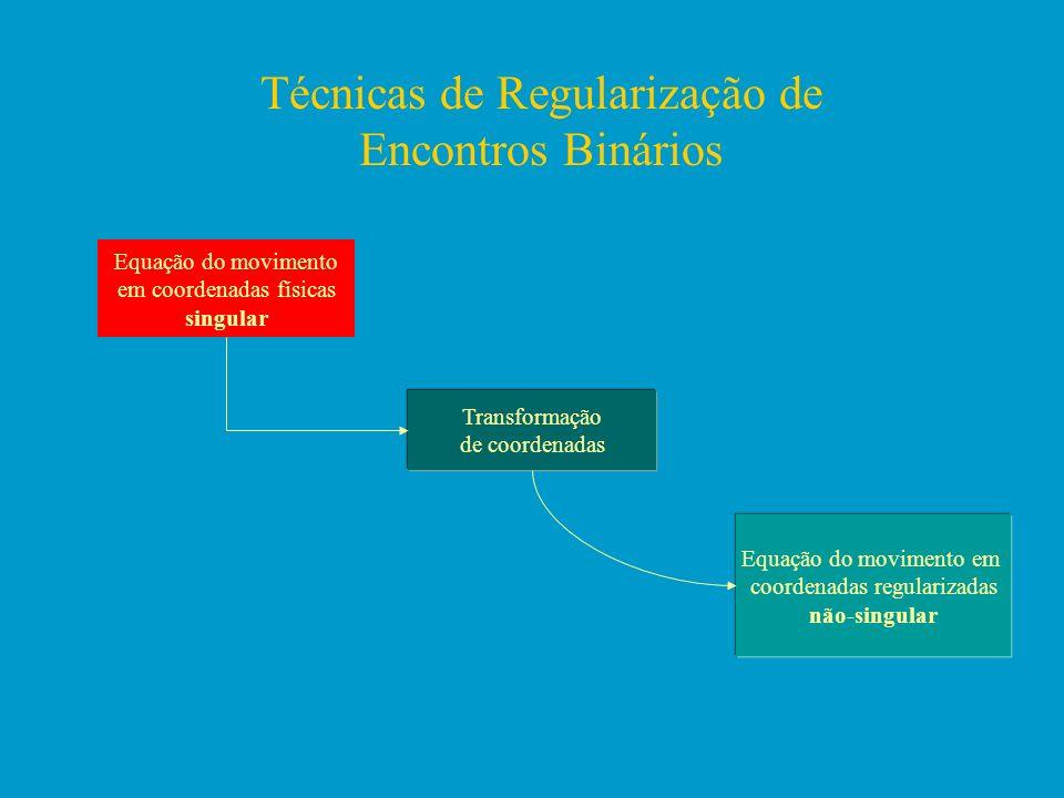 Técnicas de Regularização de Encontros Binários