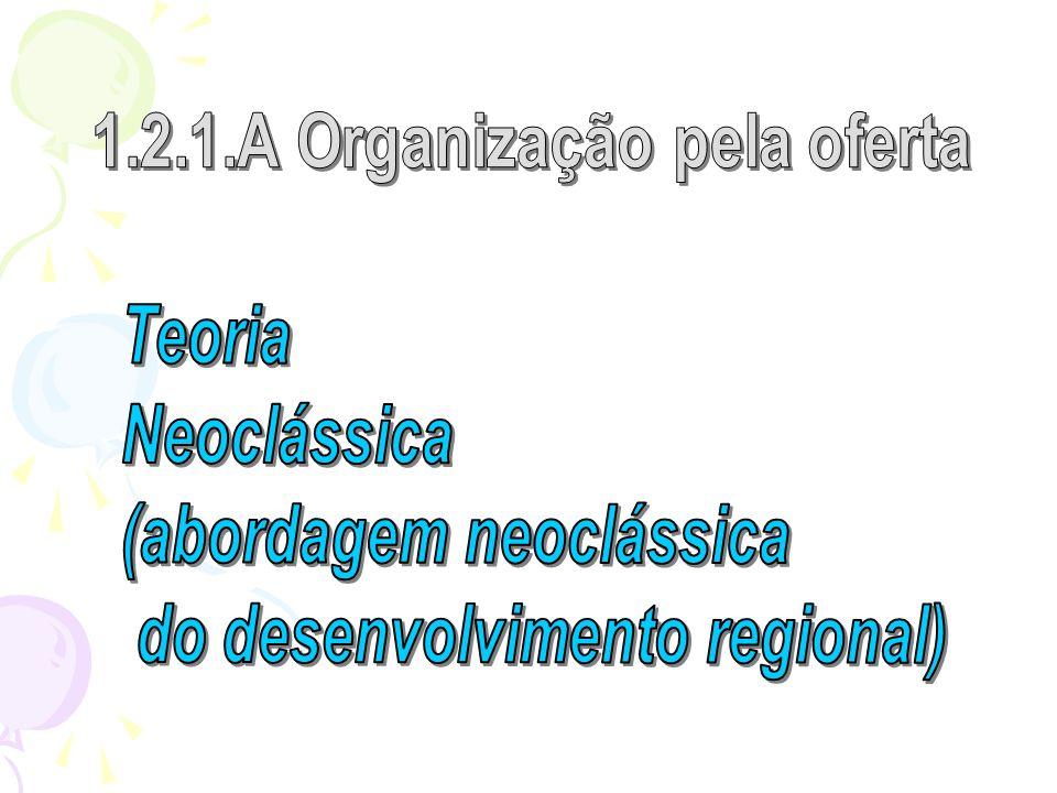 Teoria Neoclássica (abordagem neoclássica do desenvolvimento regional)